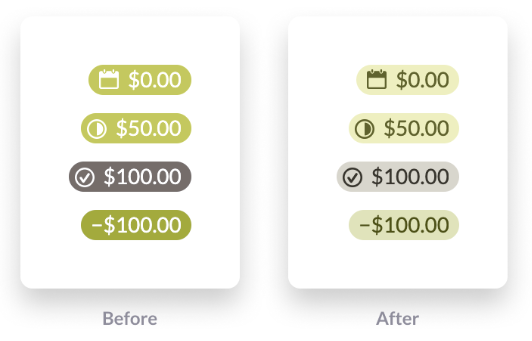 screen shot of the YNAB colors using a filter that simulates red-green color blindness.