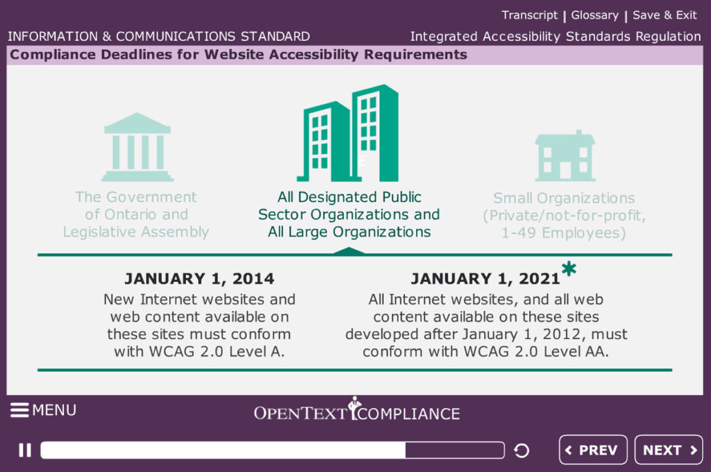 A slide showing that OpenText has until 1 January 2021 under the AODA to have a website that conforms to WCAG 2.0 Level AA.